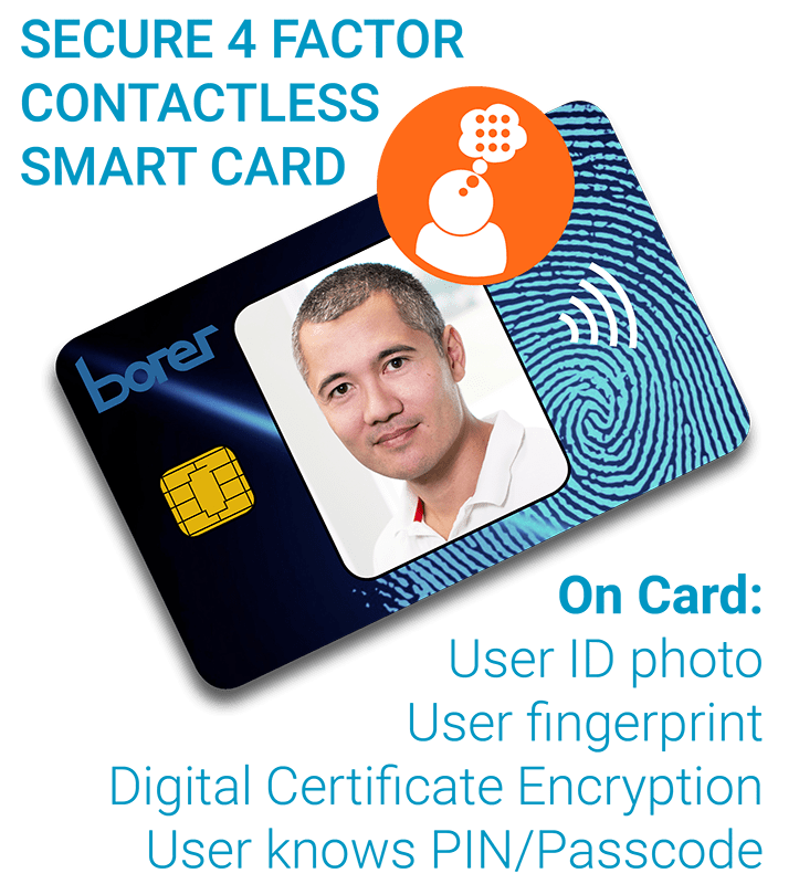 Borer multi-factor authentication smart card